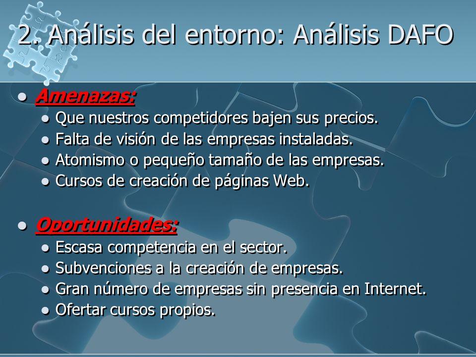2. Análisis del entorno: Análisis DAFO Amenazas: Que nuestros competidores bajen sus precios. Falta de visión de las empresas instaladas. Atomismo o p