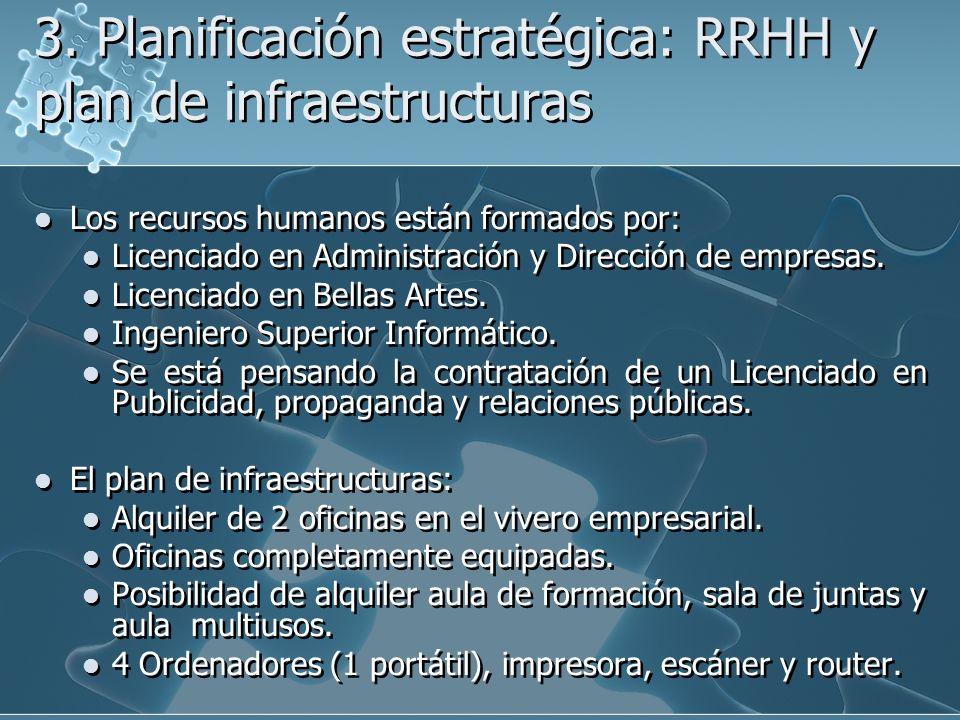 3. Planificación estratégica: RRHH y plan de infraestructuras Los recursos humanos están formados por: Licenciado en Administración y Dirección de emp