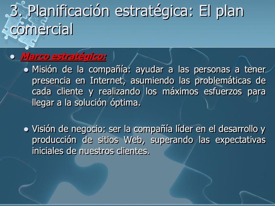 3. Planificación estratégica: El plan comercial Marco estratégico: Misión de la compañía: ayudar a las personas a tener presencia en Internet, asumien