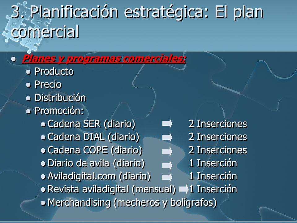 3. Planificación estratégica: El plan comercial Planes y programas comerciales: Producto Precio Distribución Promoción: Cadena SER (diario)2 Insercion