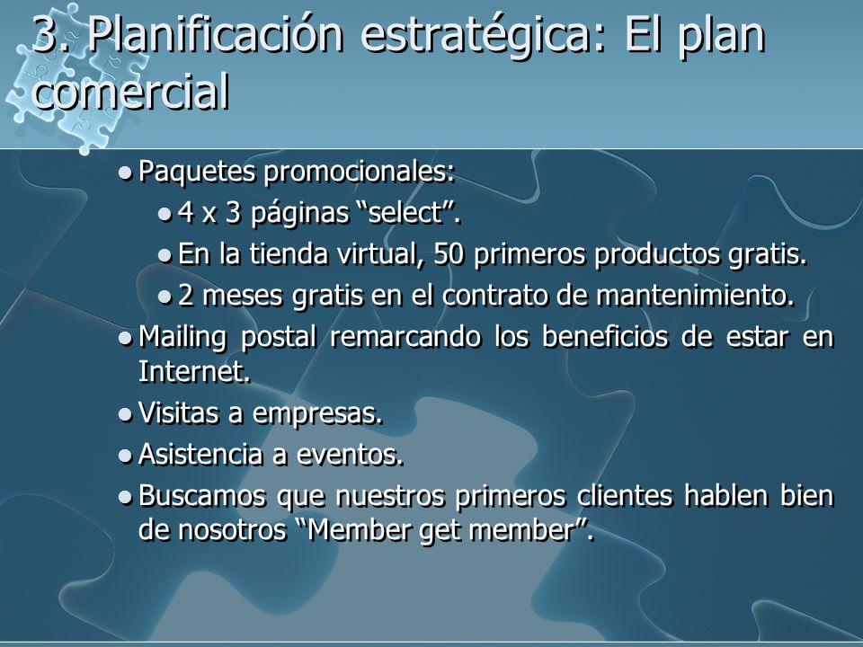 3. Planificación estratégica: El plan comercial Paquetes promocionales: 4 x 3 páginas select. En la tienda virtual, 50 primeros productos gratis. 2 me