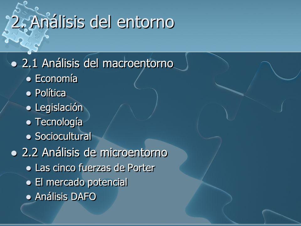 2. Análisis del entorno 2.1 Análisis del macroentorno Economía Política Legislación Tecnología Sociocultural 2.2 Análisis de microentorno Las cinco fu