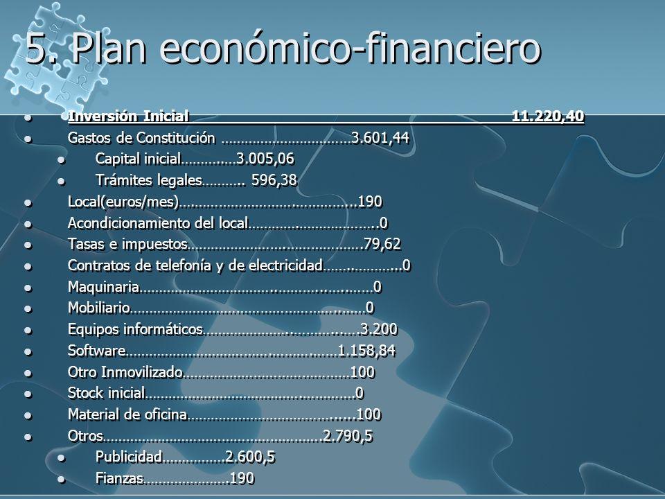 5. Plan económico-financiero Inversión Inicial 11.220,40 Gastos de Constitución ……………………………3.601,44 Capital inicial………..…3.005,06 Trámites legales……….