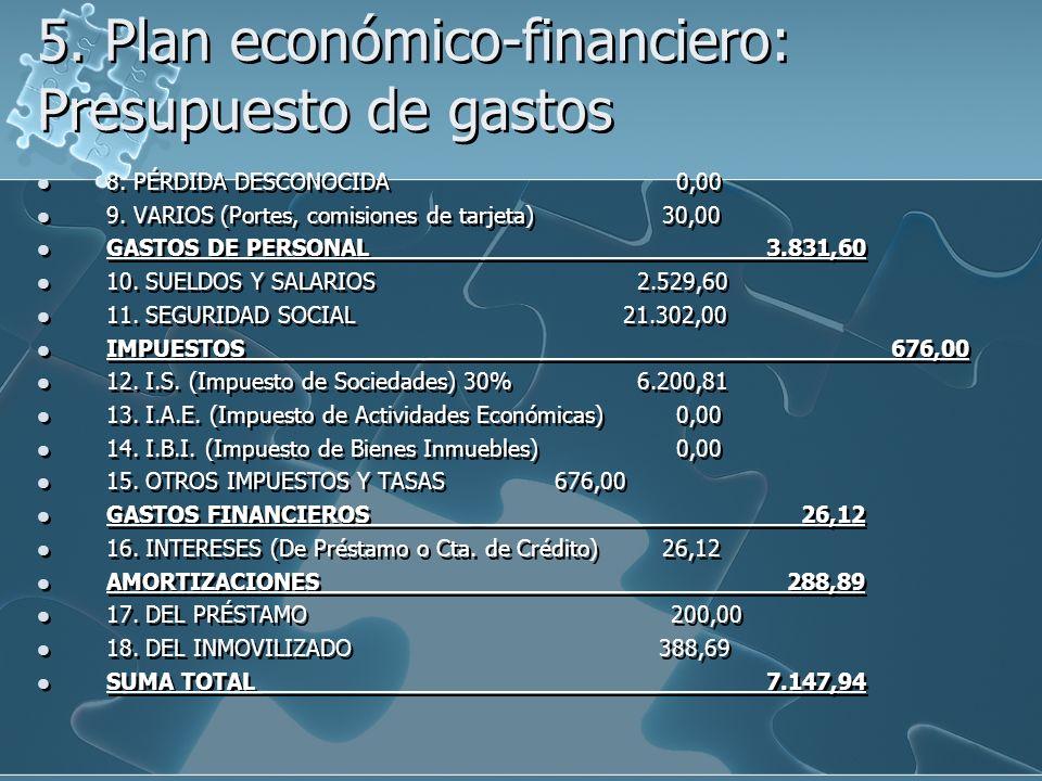 5. Plan económico-financiero: Presupuesto de gastos 8. PÉRDIDA DESCONOCIDA 0,00 9. VARIOS (Portes, comisiones de tarjeta)30,00 GASTOS DE PERSONAL3.831