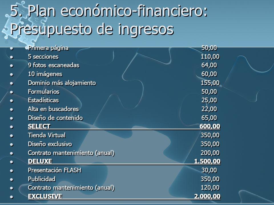 5. Plan económico-financiero: Presupuesto de ingresos Primera página50,00 5 secciones 110,00 9 fotos escaneadas64,00 10 imágenes60,00 Dominio más aloj