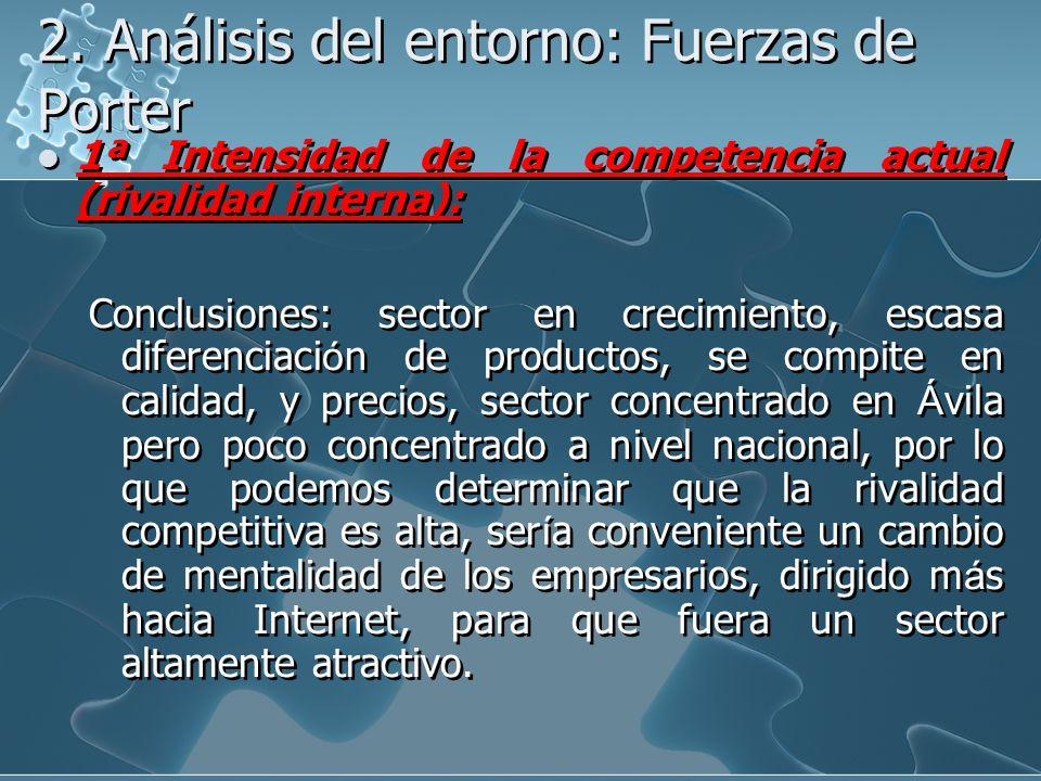 2. Análisis del entorno: Fuerzas de Porter 1ª Intensidad de la competencia actual (rivalidad interna): Conclusiones: sector en crecimiento, escasa dif