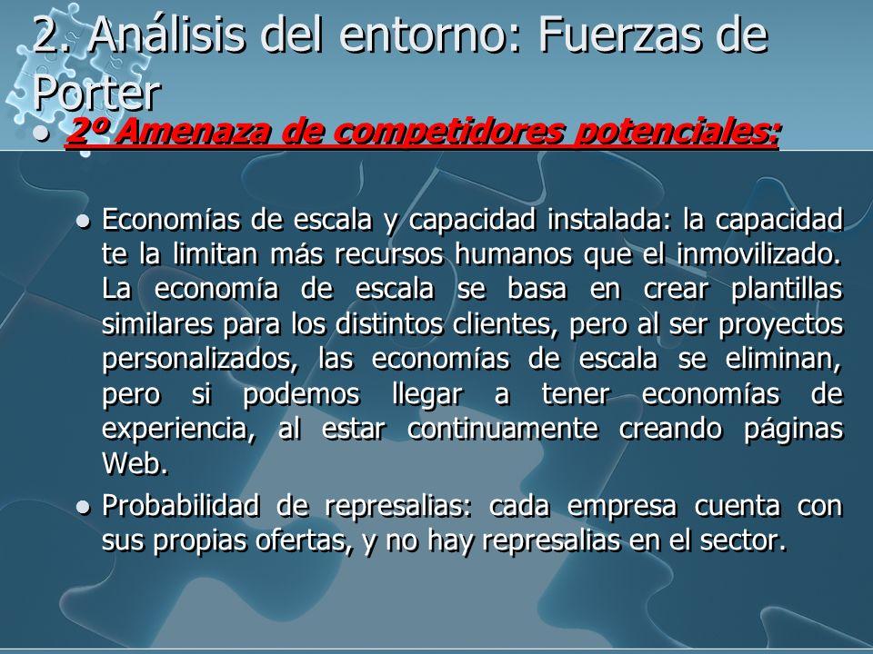 2. Análisis del entorno: Fuerzas de Porter 2º Amenaza de competidores potenciales: Econom í as de escala y capacidad instalada: la capacidad te la lim