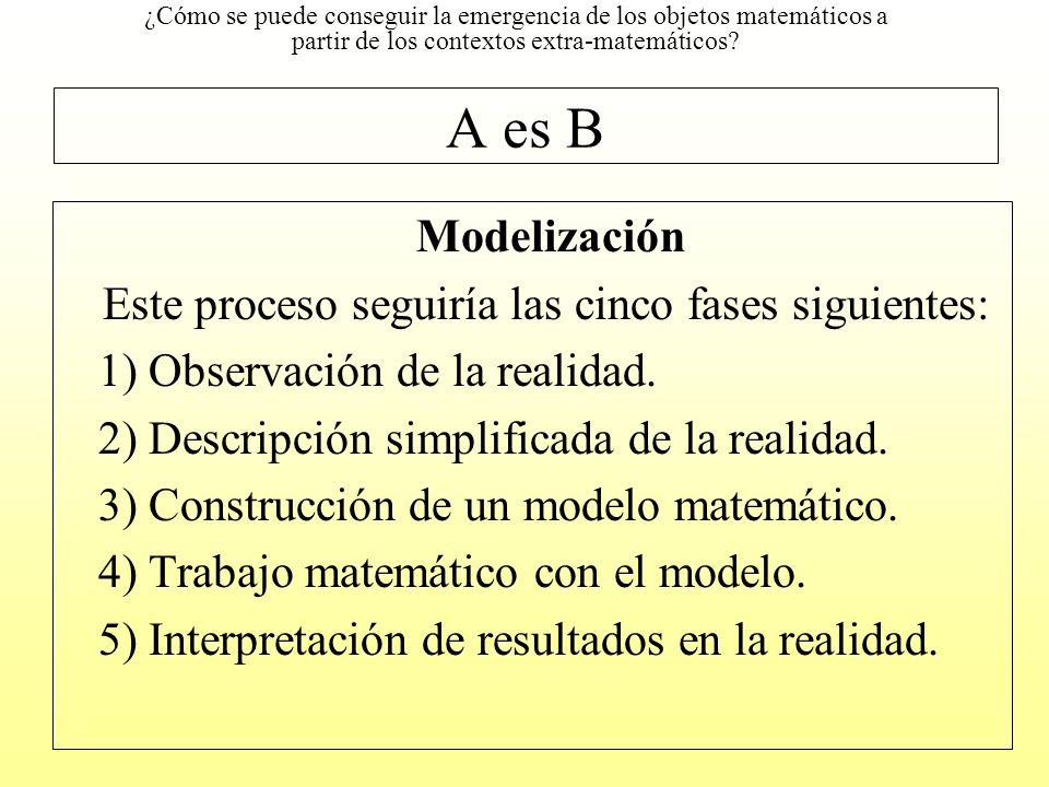 La relación A es B Profesor 1: Pero para que el muchacho llegue del problema a la fórmula.