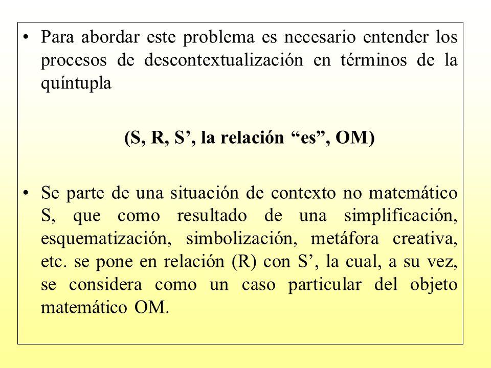 En muchos libros de texto que utilizan el enfoque contextualizado para construir un nuevo objeto matemático, se puede observar claramente las dos relaciones (R y es).