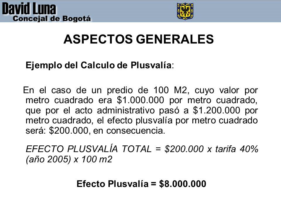 ASPECTOS GENERALES Ejemplo del Calculo de Plusvalía: En el caso de un predio de 100 M2, cuyo valor por metro cuadrado era $1.000.000 por metro cuadrad