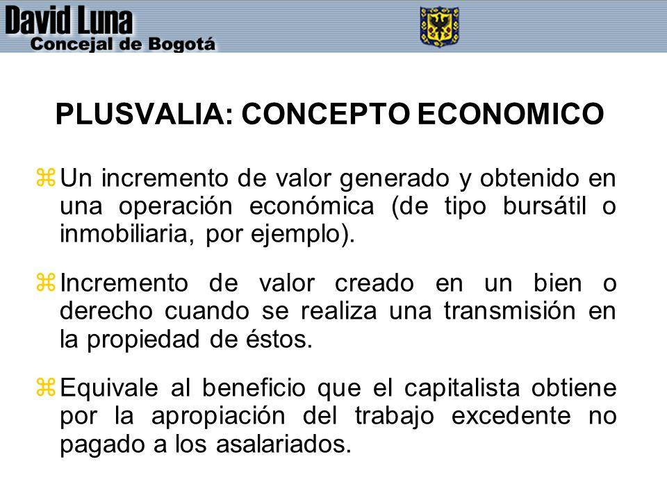 PLUSVALIA: CONCEPTO ECONOMICO zUn incremento de valor generado y obtenido en una operación económica (de tipo bursátil o inmobiliaria, por ejemplo). z