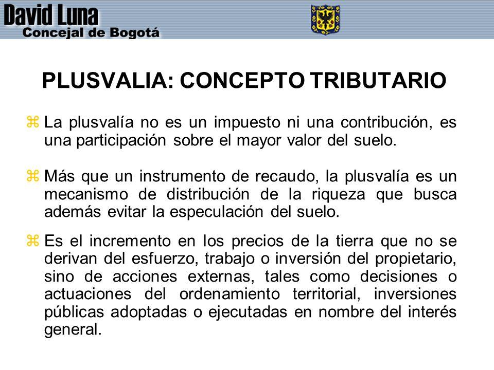 PLUSVALIA: CONCEPTO TRIBUTARIO zLa plusvalía no es un impuesto ni una contribución, es una participación sobre el mayor valor del suelo. zMás que un i