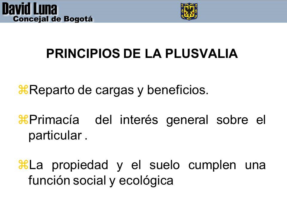 PRINCIPIOS DE LA PLUSVALIA zReparto de cargas y beneficios. zPrimacía del interés general sobre el particular. zLa propiedad y el suelo cumplen una fu