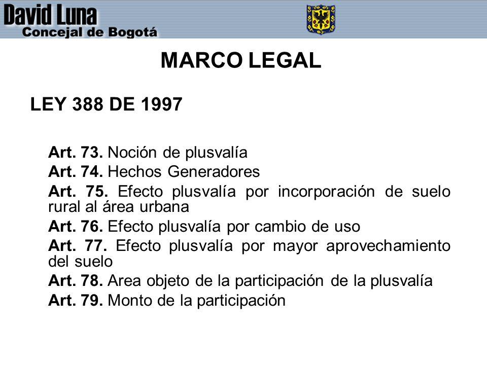 MARCO LEGAL LEY 388 DE 1997 Art. 73. Noción de plusvalía Art. 74. Hechos Generadores Art. 75. Efecto plusvalía por incorporación de suelo rural al áre