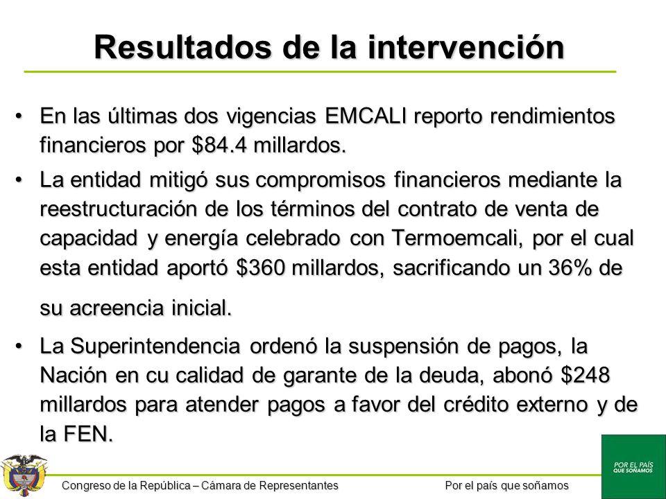 Congreso de la República – Cámara de Representantes Por el país que soñamos En las últimas dos vigencias EMCALI reporto rendimientos financieros por $