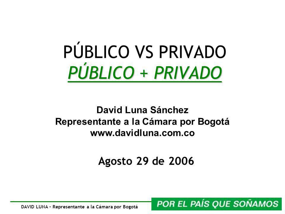 DAVID LUNA - Representante a la Cámara por Bogotá PÚBLICO + PRIVADO PÚBLICO VS PRIVADO PÚBLICO + PRIVADO David Luna Sánchez Representante a la Cámara por Bogotá www.davidluna.com.co Agosto 29 de 2006