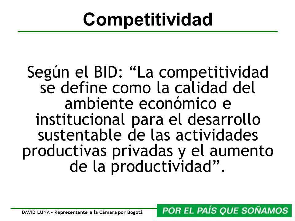 Competitividad Según el BID: La competitividad se define como la calidad del ambiente económico e institucional para el desarrollo sustentable de las actividades productivas privadas y el aumento de la productividad.