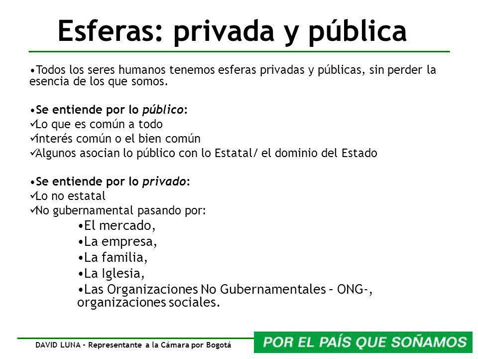Esferas: privada y pública Todos los seres humanos tenemos esferas privadas y públicas, sin perder la esencia de los que somos. Se entiende por lo púb