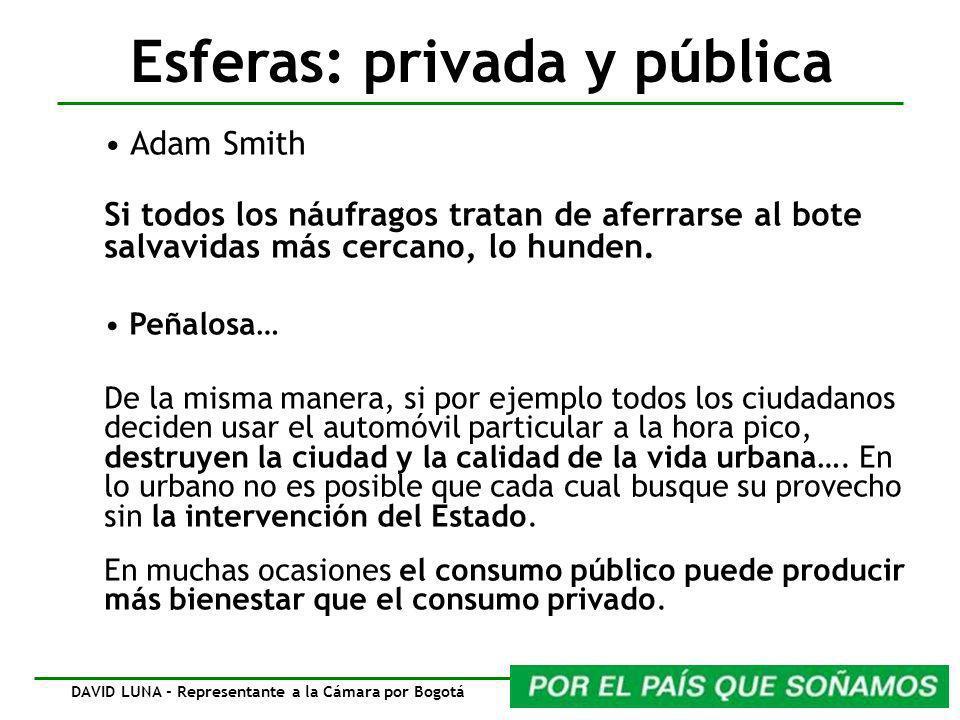 Adam Smith Si todos los náufragos tratan de aferrarse al bote salvavidas más cercano, lo hunden. Peñalosa… De la misma manera, si por ejemplo todos lo