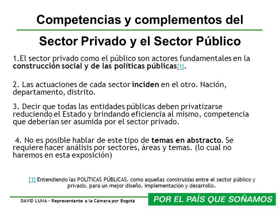 Competencias y complementos del Sector Privado y el Sector Público 1.El sector privado como el público son actores fundamentales en la construcción social y de las políticas públicas [1].