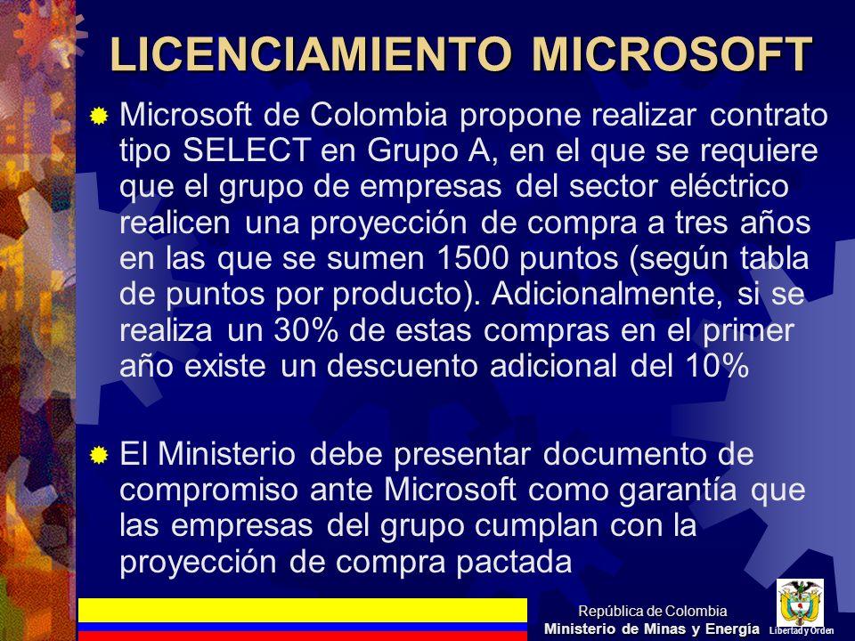LICENCIAMIENTO MICROSOFT Microsoft de Colombia propone realizar contrato tipo SELECT en Grupo A, en el que se requiere que el grupo de empresas del se