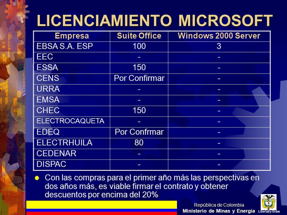 LICENCIAMIENTO MICROSOFT EmpresaSuite OfficeWindows 2000 Server EBSA S.A. ESP1003 EEC-- ESSA150- CENSPor Confirmar- URRA-- EMSA-- CHEC150- ELECTROCAQU