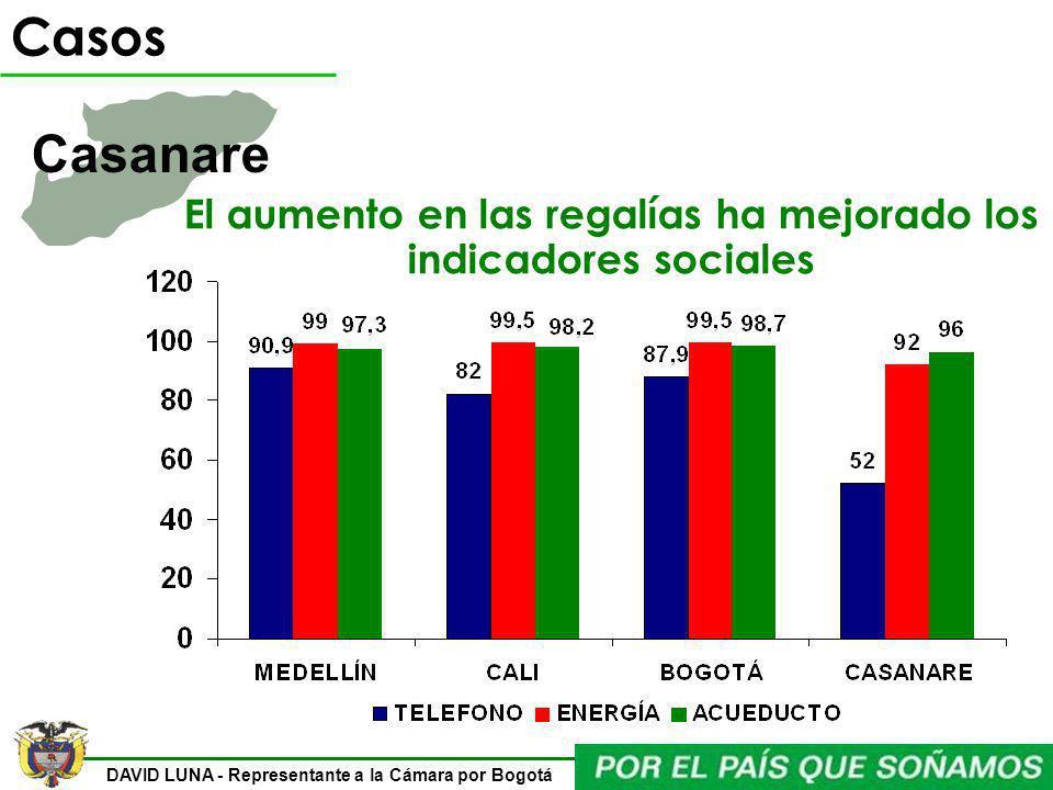 DAVID LUNA - Representante a la Cámara por Bogotá El aumento en las regalías ha mejorado los indicadores sociales Casos Casanare