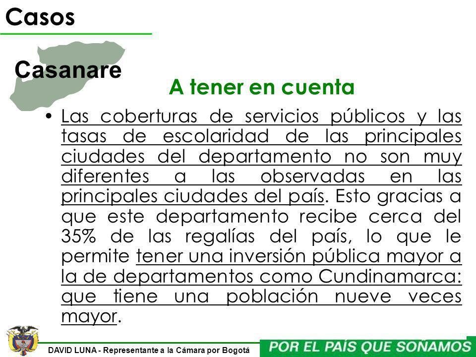 DAVID LUNA - Representante a la Cámara por Bogotá A tener en cuenta Las coberturas de servicios públicos y las tasas de escolaridad de las principales