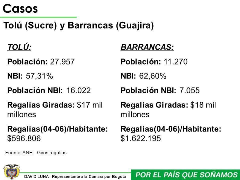DAVID LUNA - Representante a la Cámara por Bogotá Casos Tolú (Sucre) y Barrancas (Guajira) TOLÚ: Población: 27.957 NBI: 57,31% Población NBI: 16.022 R