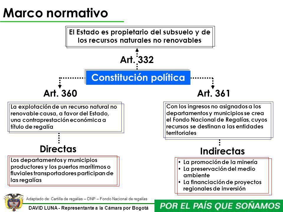 DAVID LUNA - Representante a la Cámara por Bogotá Marco normativo Constitución política Art. 332 El Estado es propietario del subsuelo y de los recurs