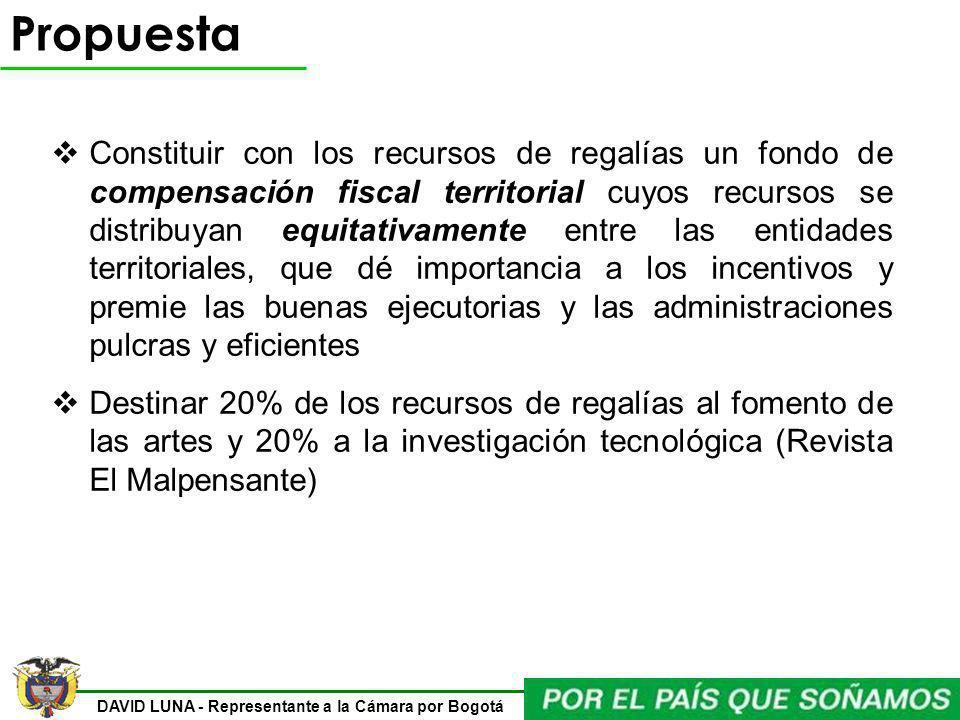 DAVID LUNA - Representante a la Cámara por Bogotá Propuesta Constituir con los recursos de regalías un fondo de compensación fiscal territorial cuyos
