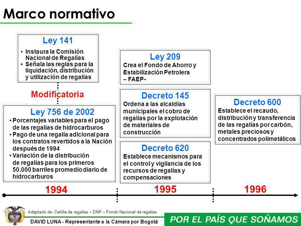 DAVID LUNA - Representante a la Cámara por Bogotá Marco normativo Ley 141 Instaura la Comisión Nacional de Regalías Señala las reglas para la liquidac
