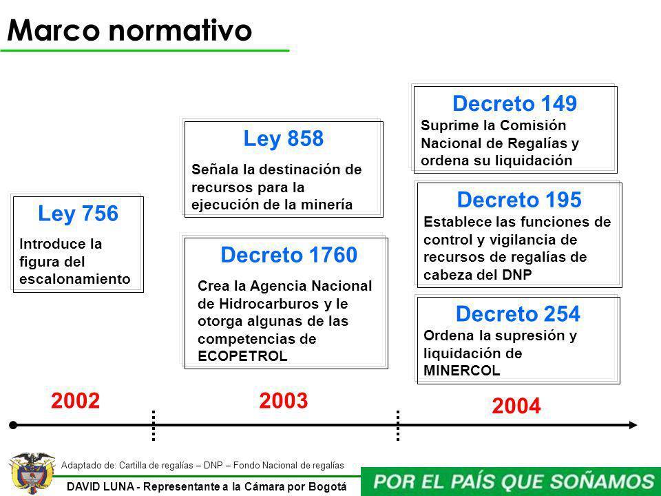 DAVID LUNA - Representante a la Cámara por Bogotá Marco normativo Ley 858 Señala la destinación de recursos para la ejecución de la minería Decreto 17