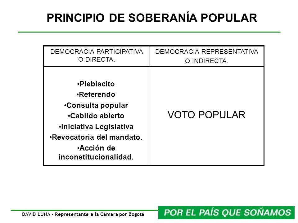 PRINCIPIO DE SOBERANÍA POPULAR DAVID LUNA - Representante a la Cámara por Bogotá DEMOCRACIA PARTICIPATIVA O DIRECTA. DEMOCRACIA REPRESENTATIVA O INDIR
