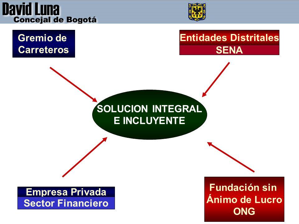 SOLUCION INTEGRAL E INCLUYENTE Entidades Distritales Gremio de Carreteros Empresa Privada Fundación sin Ánimo de Lucro ONG Sector Financiero SENA