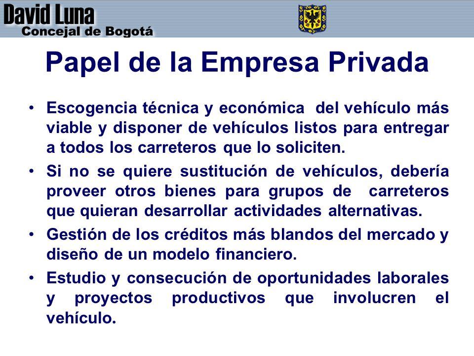 Papel de la Empresa Privada Escogencia técnica y económica del vehículo más viable y disponer de vehículos listos para entregar a todos los carreteros