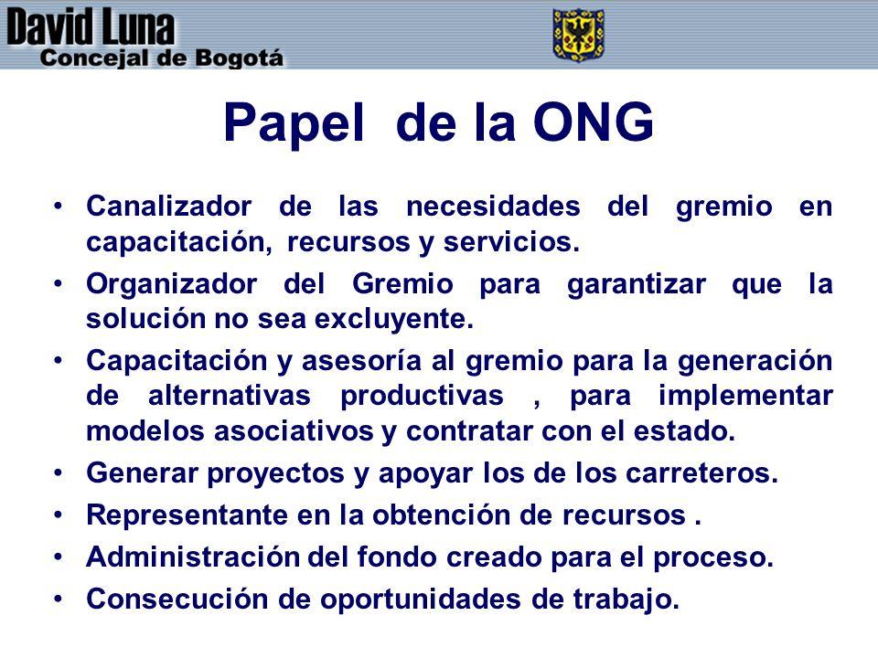 Papel de la ONG Canalizador de las necesidades del gremio en capacitación, recursos y servicios. Organizador del Gremio para garantizar que la solució