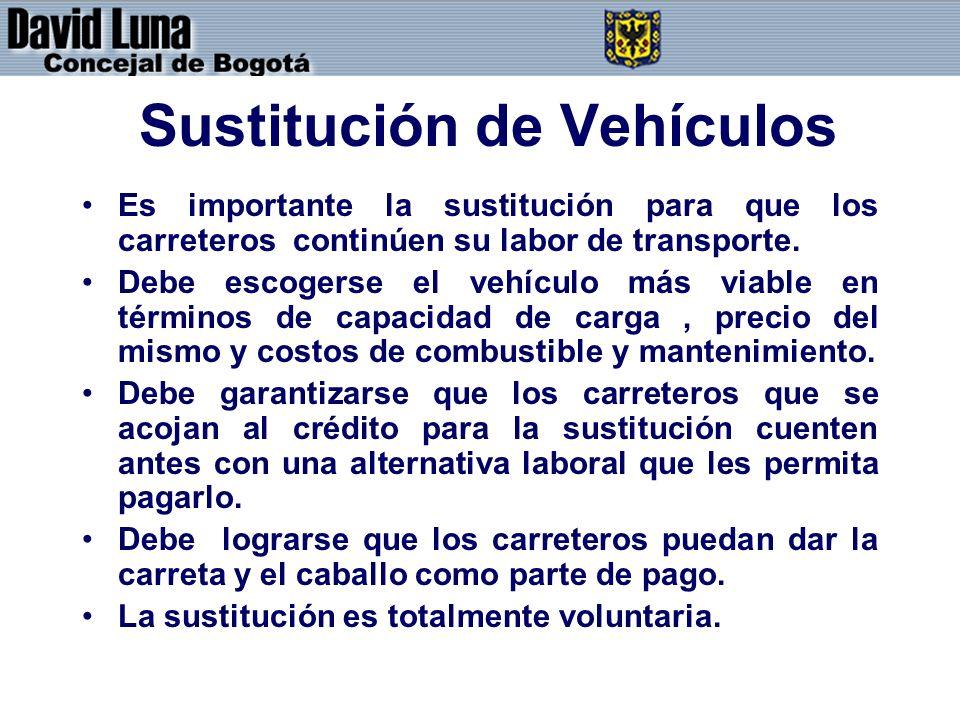 Sustitución de Vehículos Es importante la sustitución para que los carreteros continúen su labor de transporte. Debe escogerse el vehículo más viable