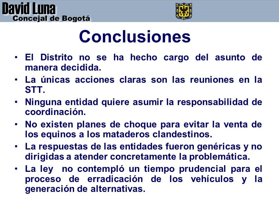 Conclusiones El Distrito no se ha hecho cargo del asunto de manera decidida. La únicas acciones claras son las reuniones en la STT. Ninguna entidad qu