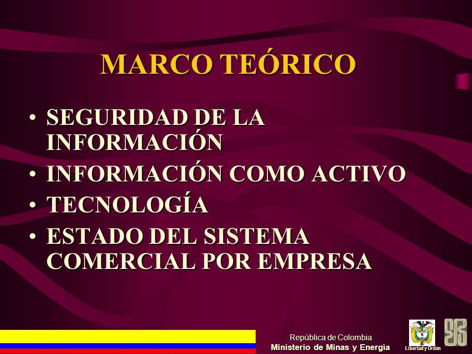 MARCO TEÓRICO SEGURIDAD DE LA INFORMACIÓNSEGURIDAD DE LA INFORMACIÓN INFORMACIÓN COMO ACTIVOINFORMACIÓN COMO ACTIVO TECNOLOGÍATECNOLOGÍA ESTADO DEL SI