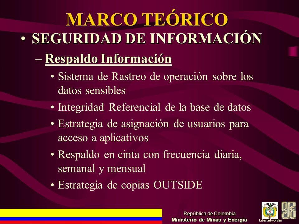 MARCO TEÓRICO SEGURIDAD DE INFORMACIÓNSEGURIDAD DE INFORMACIÓN –Respaldo Información Sistema de Rastreo de operación sobre los datos sensibles Integri