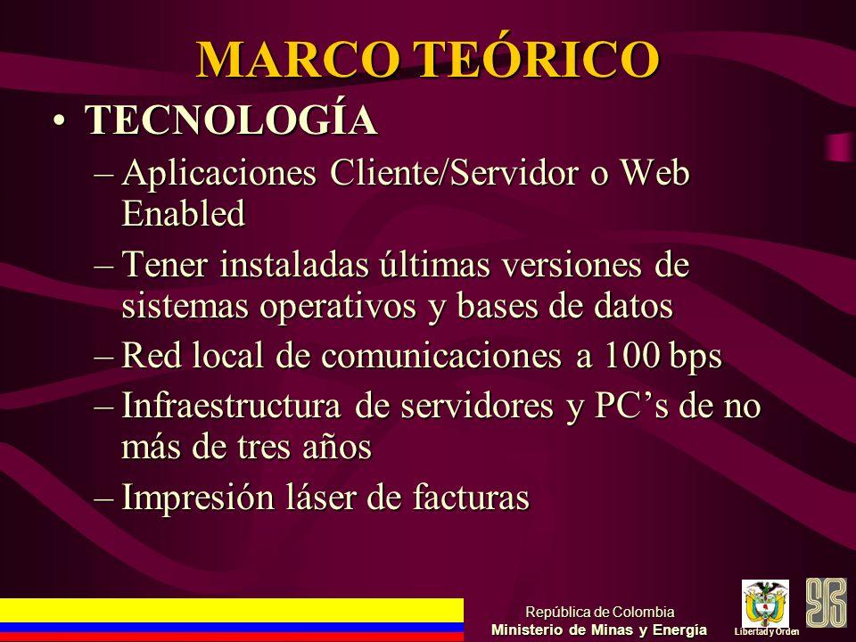 MARCO TEÓRICO TECNOLOGÍATECNOLOGÍA –Aplicaciones Cliente/Servidor o Web Enabled –Tener instaladas últimas versiones de sistemas operativos y bases de