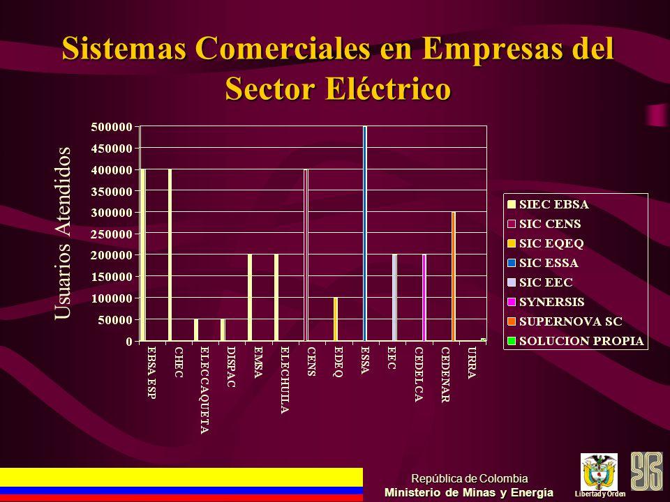 Sistemas Comerciales en Empresas del Sector Eléctrico República de Colombia Ministerio de Minas y Energía Libertad y Orden Usuarios Atendidos