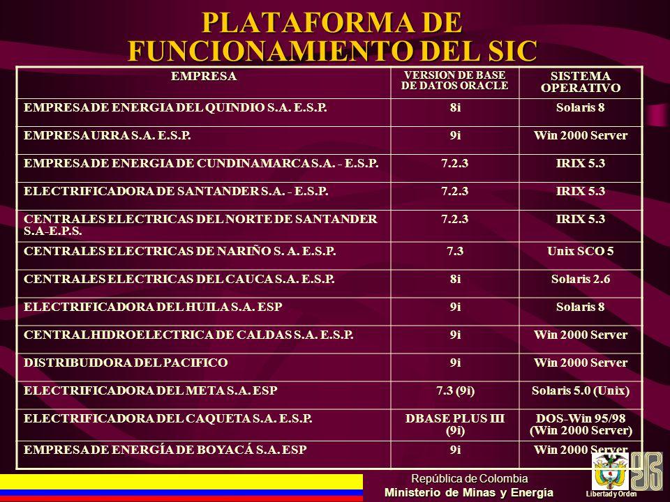 PLATAFORMA DE FUNCIONAMIENTO DEL SIC República de Colombia Ministerio de Minas y Energía Libertad y Orden EMPRESA VERSION DE BASE DE DATOS ORACLE SIST