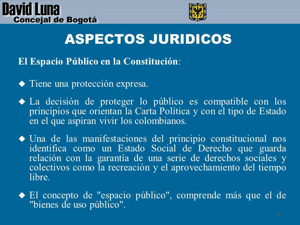 5 ASPECTOS JURIDICOS La protección del Espacio Público impone al Estado el deber de impedir: (i)La apropiación por parte de los particulares de un ámbito de acción que le pertenece a todos.