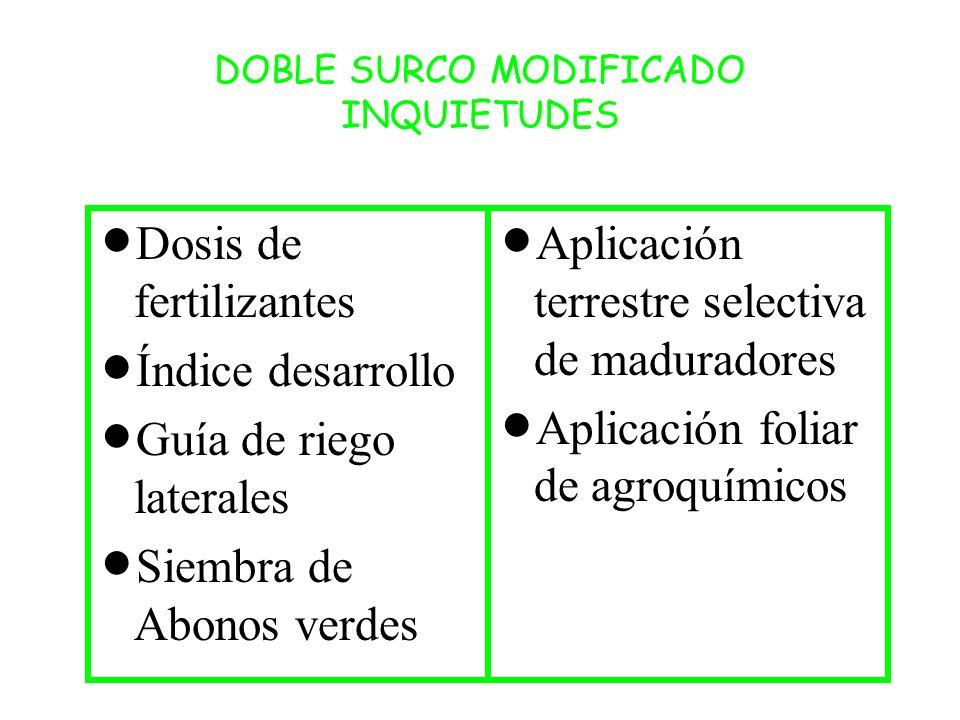 DOBLE SURCO MODIFICADO INQUIETUDES Dosis de fertilizantes Índice desarrollo Guía de riego laterales Siembra de Abonos verdes Aplicación terrestre sele