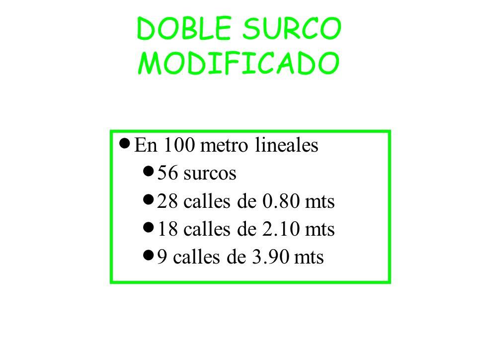 DOBLE SURCO MODIFICADO En 100 metro lineales 56 surcos 28 calles de 0.80 mts 18 calles de 2.10 mts 9 calles de 3.90 mts