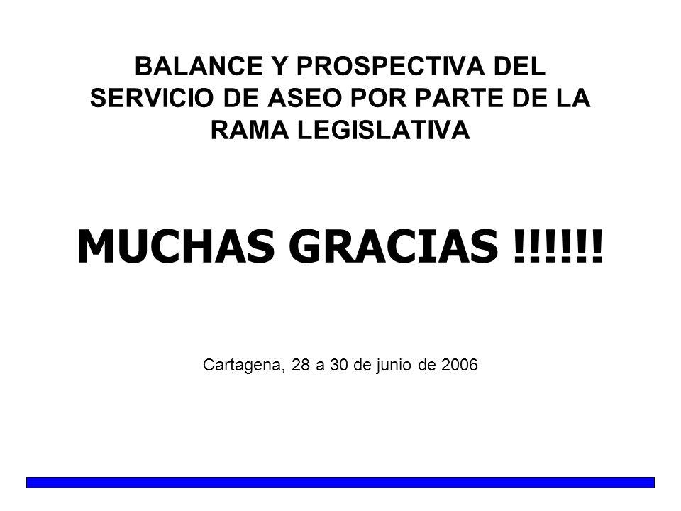 BALANCE Y PROSPECTIVA DEL SERVICIO DE ASEO POR PARTE DE LA RAMA LEGISLATIVA MUCHAS GRACIAS !!!!!! Cartagena, 28 a 30 de junio de 2006