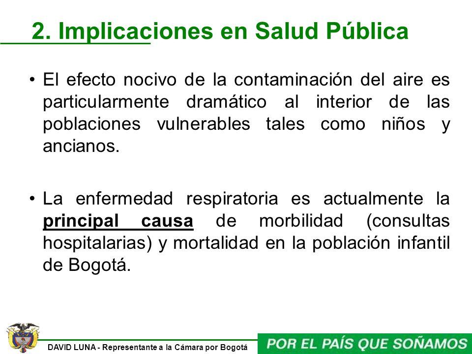 DAVID LUNA - Representante a la Cámara por Bogotá 2. Implicaciones en Salud Pública El efecto nocivo de la contaminación del aire es particularmente d