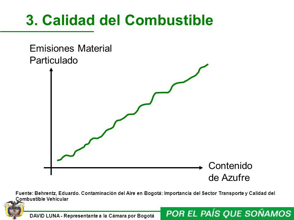 DAVID LUNA - Representante a la Cámara por Bogotá 3. Calidad del Combustible Contenido de Azufre Emisiones Material Particulado Fuente: Behrentz, Edua